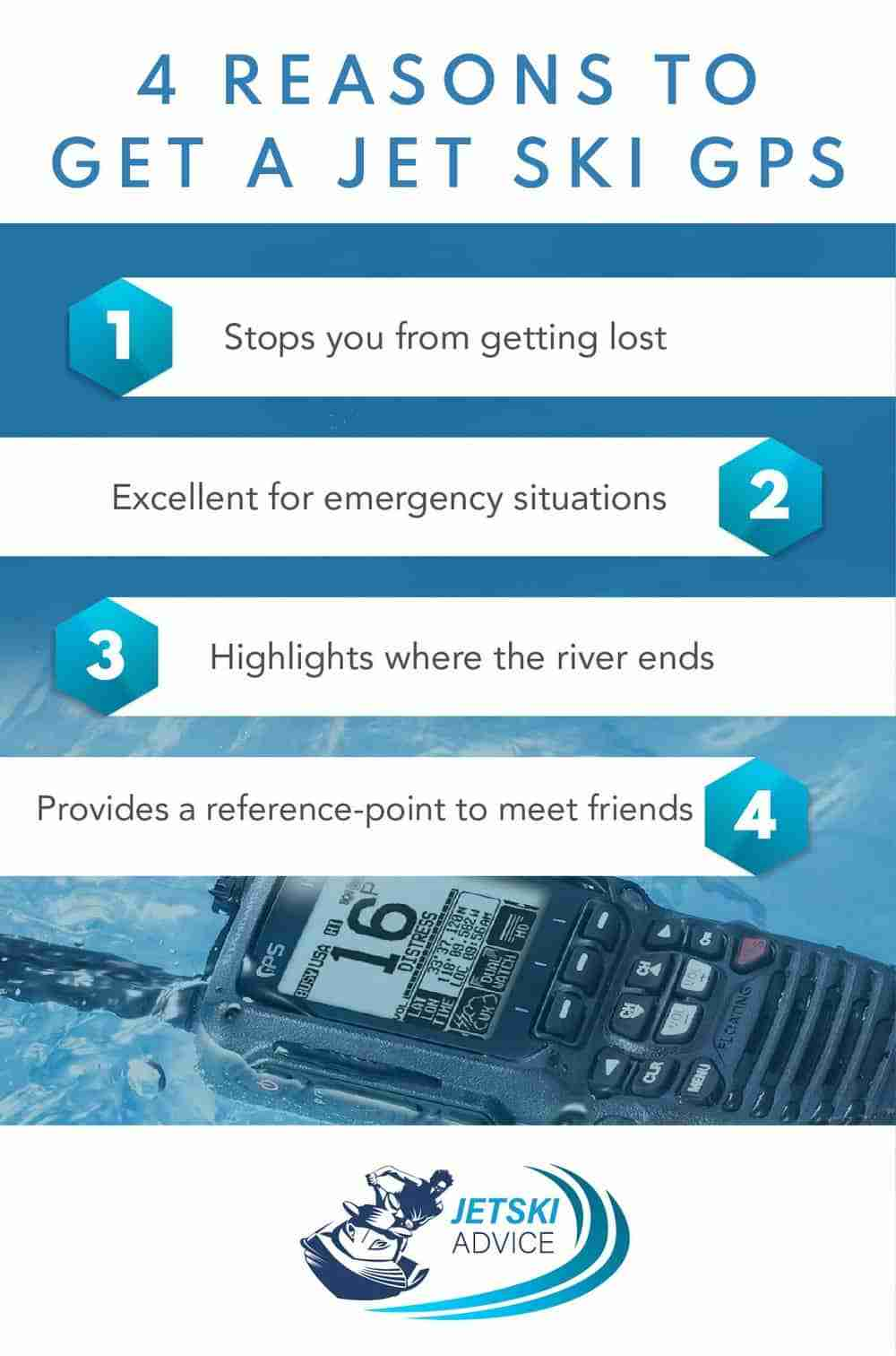 Buying a GPS for your jet ski infographic