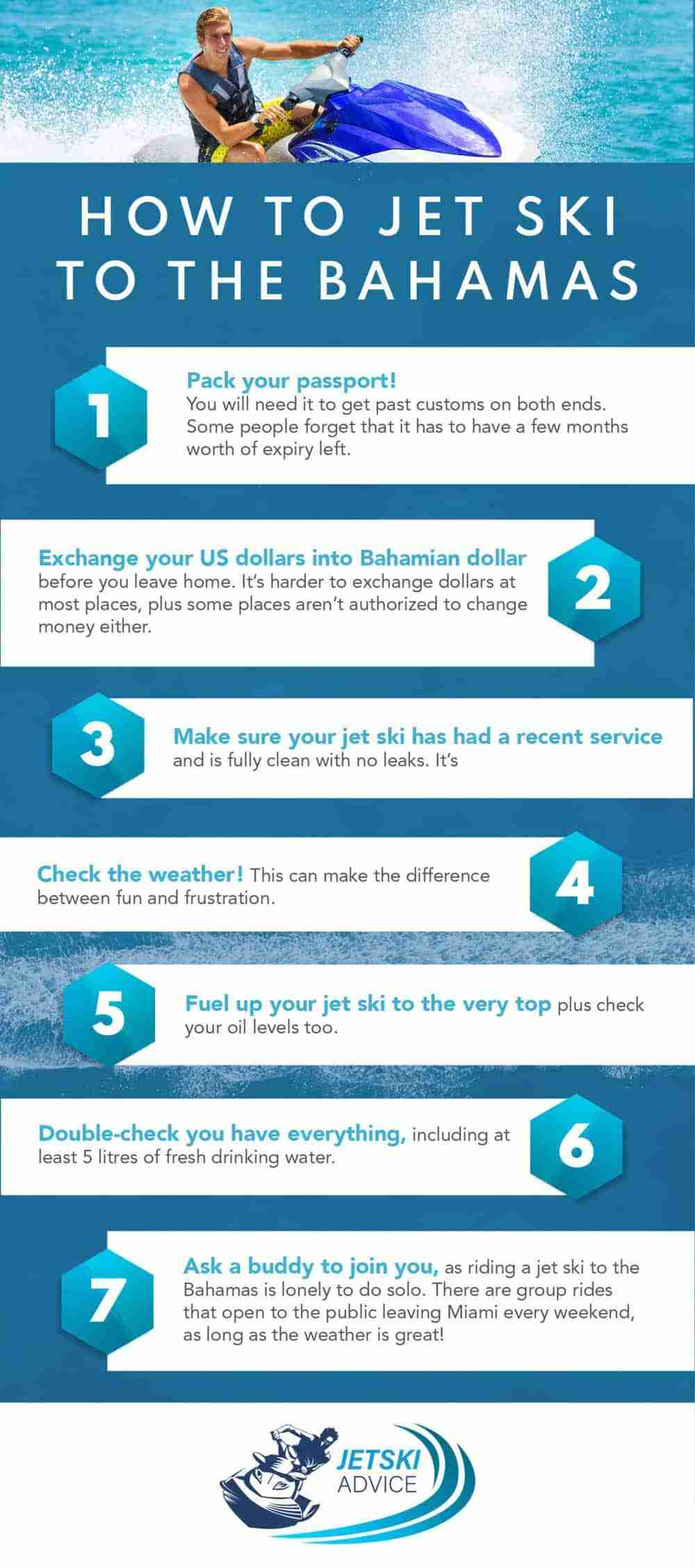 How to Jet Ski from Miami to the Bahamas Infographic